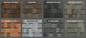 Malarkey Shingles Overview And Homeowner Reviews Roofcalc Org