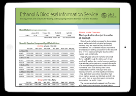 Ethanol Biodiesel Information Service Pricing And News