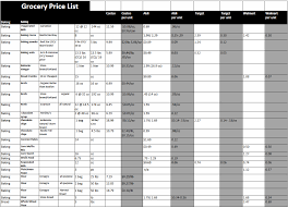 half sheet cake price walmart grocery list price comparison spreadsheet coles thecolossus co