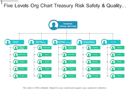 Us Treasury Org Chart Five Levels Org Chart Treasury Risk Safety And Quality For