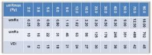 Charmilles Edm Surface Finish Chart Bedowntowndaytona Com
