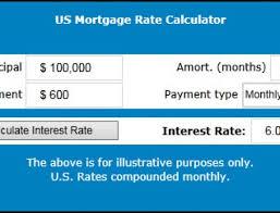 Usmortgage Calculator Us Mortgage Calculator How Much Can I Borrow Us Mortgage