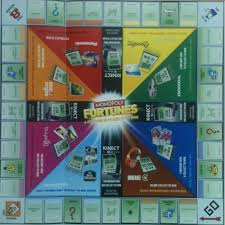 monopoly fortunes game board