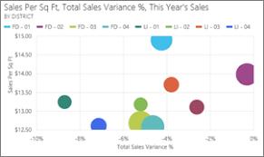 3d Pie Chart Power Bi Visualization Types In Power Bi Power Bi Microsoft Docs
