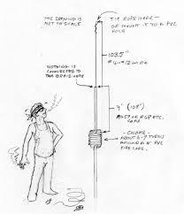 no ground plane coax antenna