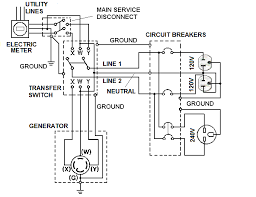 wiring diagram for home generator the wiring diagram power pole wiring diagram nodasystech wiring diagram