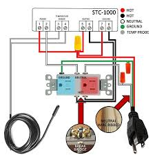 stir plate wiring diagram onlineedmeds03 com cool diy britishpanto 10K Potentiometer Stir Plate Wiring Diagram For stir plate wiring diagram onlineedmeds03 com cool diy britishpanto within