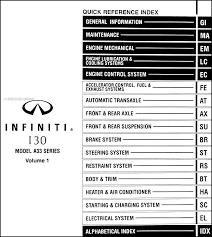 2001 infiniti i30 fuse diagram wiring diagrams schema 2001 infiniti i30 fuse diagram wiring diagram fascinating 2001 infiniti i30 fuse diagram