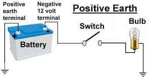 auto electrics part 1 originally cars were wired for negative earth then it changed to positive earth then back to negative earth at various times
