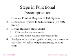 mahmut ali gÖkÇeindustrial systems engineering lecture 2 system 41 mahmut ali gÖkÇeindustrial systems engineering steps in functional decomposition 1 develop context diagram of full system 2