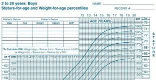 14 Year Old Boy Height Weight Chart Height Weight Chart For