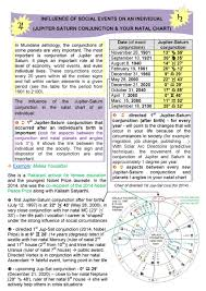 2018 Zodiac Chart
