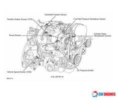 car engine diagram swengines engine diagram cars 2000 ford focus engine diagram swengines