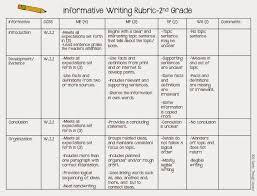 Common Core Writing Rubrics  FREE  Grades        nd Grade Common     Teachers Pay Teachers Third Grade Common Core Writing Rubrics for Opinion  Narrative and  Informative pieces