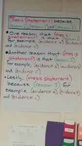 literary essay format analysis paper thebridgesummit mentor texts   best 25 literary essay ideas math format 24a474a282c89efa60f517e9e2871af2 lucy ca literary essay essay full