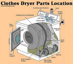 how to fix a clothes dryer that is not heating or drying your dryer parts schematic