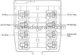 2007 toyota sienna interior fuse box diagram 2005 2004 in depth medium size of 2010 toyota sienna interior fuse box diagram 2007 2005 corolla wiring diagrams o
