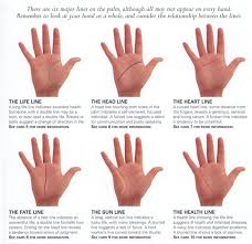 Free Chat Lovepsychic Palm Reading Palmistry Palm Lines