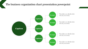 Organization Chart Presentation Powerpoint One To Many