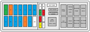 2003 ford windstar fuse box location wiring diagram library 1998 ford windstar fuse box location simple wiring diagram1998 ford explorer fuse box location wiring library