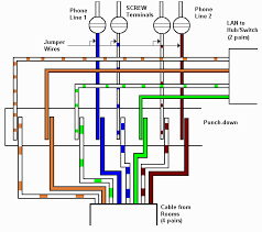 krone phone socket wiring diagram rj11 to rj45 wiring diagram at Krone Wiring Diagram