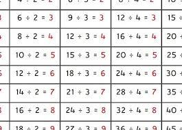 File Division Control Chart Pdf Icon Jpg Montessori Album