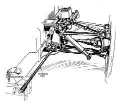 File citroen front suspension autocar handbook 13th ed 1935 on citroen xsara engine diagram