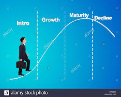 Plc Chart Business Man Stepping Forward On A Product Life Cycle Chart