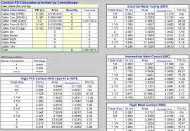 Wire Amperage Chart Nec Wire Amperage Chart Nec Facebook Lay Chart