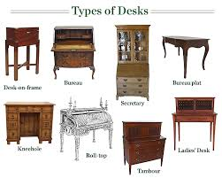 15+ Different Types of Desks in Today's Market (Greatest Buying Guide)