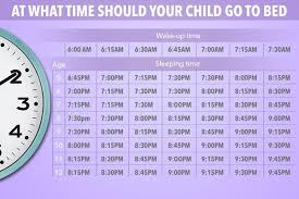 What Time Should Children Go To Bed And How Long Should They