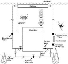 steam boiler wiring diagram wiring diagram and hernes wiring diagram for steam table jodebal