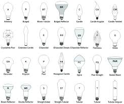 outstanding different types of lighting fixtures light superb82 types