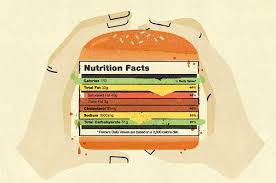 Mcdonalds Breakfast Menu Nutrition Chart The Heartbreakers At Chain Restaurants The New York Times