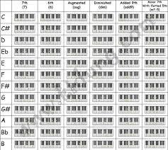 Jazz Guitar Chord Chart Pdf Choice Image Basic Guitar Chords
