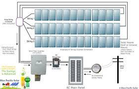 sma wiring diagram on wiring diagram sma 6000w kit home solar system phase diagram sma wiring diagram