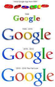 google logo history. Wonderful Google Since Then Google Has Introduced Several Different Iterations Of The Logo  Most Often Simply Changing Font And Slightly Rearranging Order  On Logo History