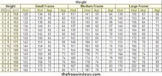 5 Foot 9 Weight Chart Normal Weight Charts For Small Medium Large Boned Persons