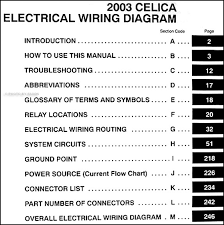 2003 toyota celica wiring diagram schematics and wiring diagrams toyota celica gt 22l manual 200k antenna wiring diagram covers 2008 pontiac vibe 2wd 1 8l mfi dohc 4cyl repair s overall