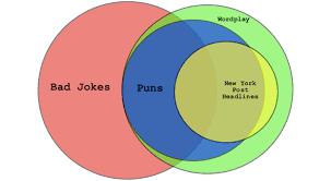 Venn Diagram Jokes Venn Diagram Overthinking It