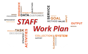 Staff Work Plan – West Branch, Ia