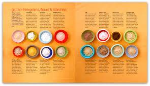 Gluten Free Flour Conversion Chart Convert A Recipe To Gluten Free Singapore Gluten Free Food