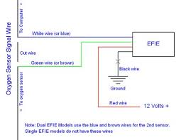 interactive troubleshooter efie connection diagram