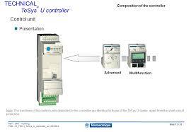 slide 1 35 p&t gps training phb telemecanique motor starter at Tesys U Wiring Diagram