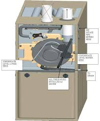 vega wiring diagrams vega wiring diagrams database gas furnace condensate trap