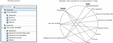 A Software Assisted Qualitative Content Analysis of News Articles     SlideWiki