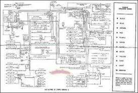 jaguar wiring diagram electrical xke e type 4 2 s2 1969 1971 ebay jaguar xj12 wiring diagram image is loading jaguar wiring diagram electrical xke e type 4
