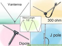 image titled build several easy antennas for radio step 8