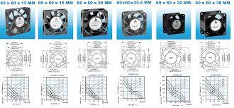 Case Fan Case Fan Dimensions