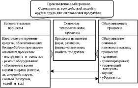 Электронный учебный курс Экономика торговли  aup ru books m178 8 1